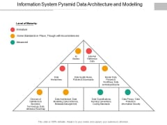 Information System Pyramid Data Architecture And Modelling Ppt PowerPoint Presentation Infographic Template Layout