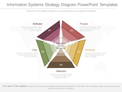 Information Systems Strategy Diagram Powerpoint Templates