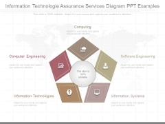 Information Technologie Assurance Services Diagram Ppt Examples