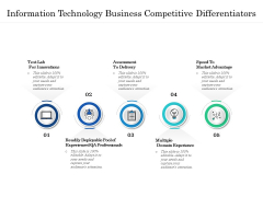 Information Technology Business Competitive Differentiators Ppt PowerPoint Presentation Gallery Background PDF