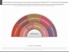 Information Technology Consulting And Support Needs Ppt Powerpoint Templates