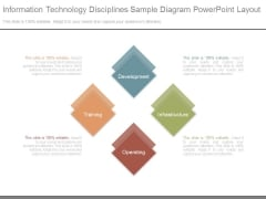 Information Technology Disciplines Sample Diagram Powerpoint Layout