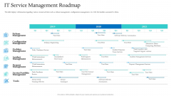 Information Technology Facilities Governance IT Service Management Roadmap Ppt Inspiration Brochure PDF