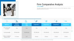 Information Technology Facility Flow Administration Firm Comparative Analysis Icons PDF