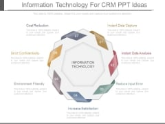 Information Technology For Crm Ppt Ideas