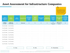Information Technology Functions Management Asset Assessment For Infrastructure Companies Ppt Model Good PDF