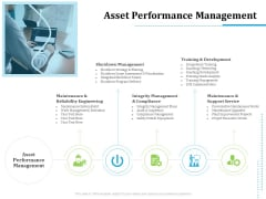 Information Technology Functions Management Asset Performance Management Ppt Infographics Background PDF