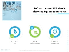 Information Technology Functions Management Infrastructure KPI Metrics Showing Square Meter Area Summary PDF