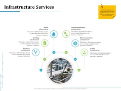 Information Technology Functions Management Infrastructure Services Ppt Infographics Deck PDF