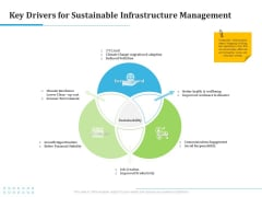 Information Technology Functions Management Key Drivers For Sustainable Infrastructure Management Template PDF
