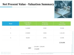 Information Technology Functions Management Net Present Value Valuation Summary Ppt Styles Design Ideas PDF