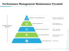 Information Technology Functions Management Performance Management Maintenance Pyramid Elements PDF