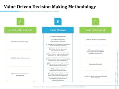 Information Technology Functions Management Value Driven Decision Making Methodology Ppt File Template PDF
