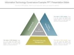 Information Technology Governance Example Ppt Presentation Slides