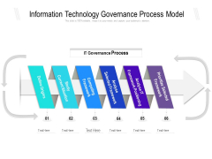 Information Technology Governance Process Model Ppt PowerPoint Presentation Pictures Layouts PDF
