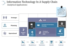 Information Technology In A Supply Chain Analytical Applications Ppt PowerPoint Presentation Model Format Ideas