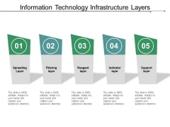 Information Technology Infrastructure Layers Ppt PowerPoint Presentation Outline Inspiration