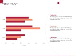 Information Technology Infrastructure Library Bar Chart Ppt Inspiration Background PDF