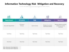 Information Technology Risk Mitigation And Recovery Ppt PowerPoint Presentation Icon Model PDF