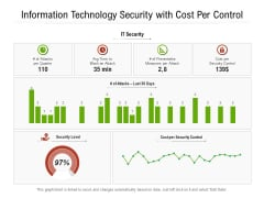 Information Technology Security With Cost Per Control Ppt PowerPoint Presentation Gallery Maker PDF