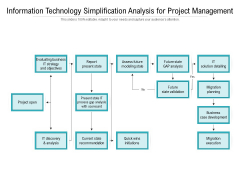 Information Technology Simplification Analysis For Project Management Ppt PowerPoint Presentation Gallery Pictures PDF