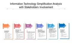 Information Technology Simplification Analysis With Stakeholders Involvement Ppt PowerPoint Presentation File Tips PDF