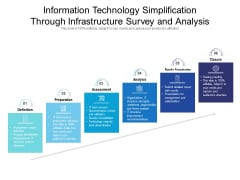 Information Technology Simplification Through Infrastructure Survey And Analysis Ppt PowerPoint Presentation File Icon PDF