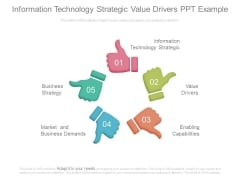 Information Technology Strategic Value Drivers Ppt Example