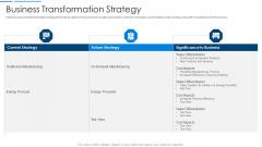 Information Technology Transformation Organization Business Transformation Strategy Themes PDF