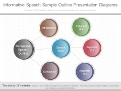 Informative Speech Sample Outline Presentation Diagrams