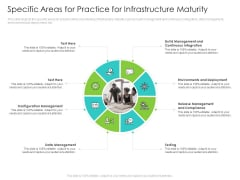 Infrastructure Administration Procedure Maturity Model Specific Areas For Practice For Infrastructure Maturity Information PDF