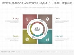 Infrastructure And Governance Layout Ppt Slide Templates