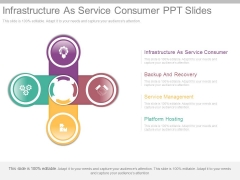 Infrastructure As Service Consumer Ppt Slides