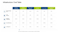 Infrastructure Building Administration Infrastructure Cost Table Designs PDF