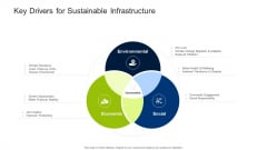 Infrastructure Building Administration Key Drivers For Sustainable Infrastructure Structure PDF