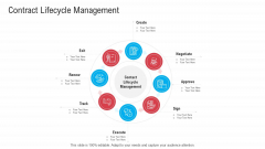 Infrastructure Designing And Administration Contract Lifecycle Management Mockup PDF