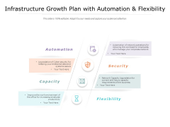 Infrastructure Growth Plan With Automation And Flexibility Ppt PowerPoint Presentation Gallery Templates