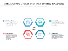 Infrastructure Growth Plan With Security And Capacity Ppt PowerPoint Presentation Portfolio Grid