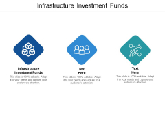 Infrastructure Investment Funds Ppt PowerPoint Presentation Inspiration Layout Cpb