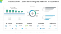 Infrastructure KPI Dashboard Showing Cost Reduction And Procurement Background PDF