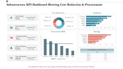 Infrastructure KPI Dashboard Showing Cost Reduction And Procurement Information PDF