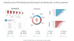 Infrastructure KPI Dashboard Showing Cost Reduction And Procurement Mockup PDF