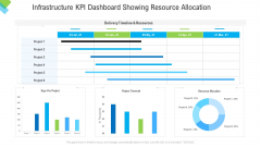 Infrastructure KPI Dashboard Showing Resource Allocation Icons PDF