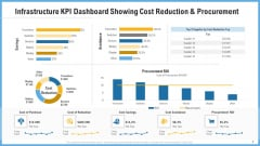 Infrastructure Kpi Dashboard Showing Cost Reduction And Procurement Graphics PDF