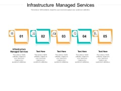 Infrastructure Managed Services Ppt PowerPoint Presentation Gallery Aids Cpb Pdf