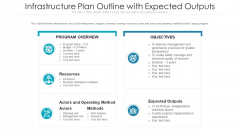 Infrastructure Plan Outline With Expected Outputs Ppt Show Outline PDF