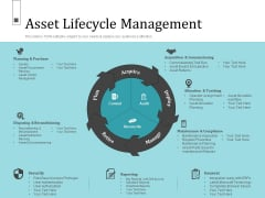 Infrastructure Project Management In Construction Asset Lifecycle Management Elements PDF