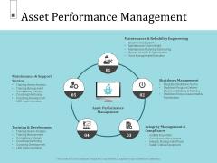 Infrastructure Project Management In Construction Asset Performance Management Inspiration PDF