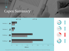 Infrastructure Project Management In Construction Capex Summary Download PDF