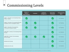 Infrastructure Project Management In Construction Commissioning Levels Designs PDF